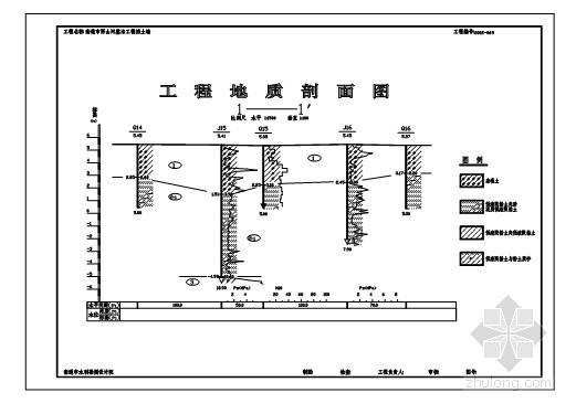 [江苏]河道整治可行性研究报告