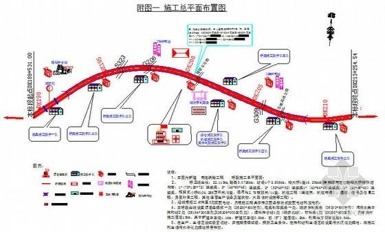 [山东]创国优时速350公里22km高速铁路工程总承包技术标383页(路桥涵轨道)