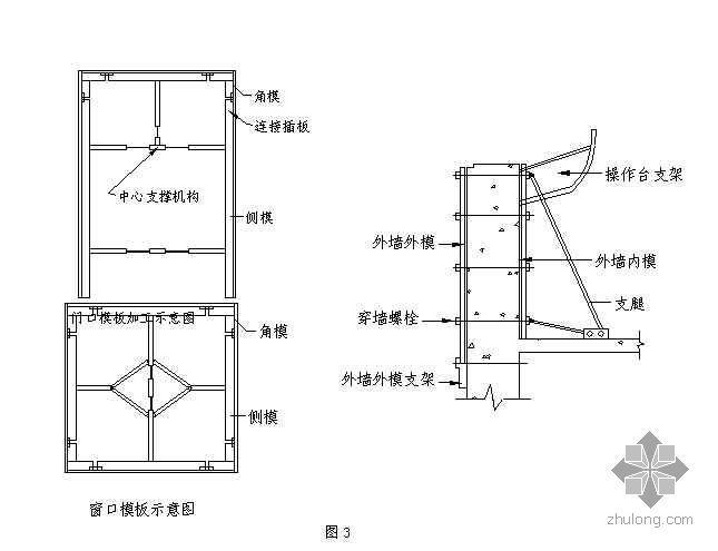 整体拼装全钢模板施工工法