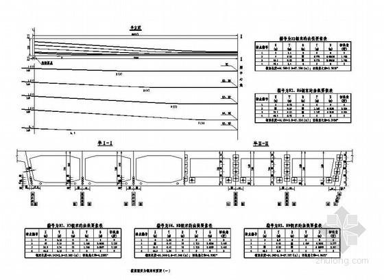 45m现浇预应力混凝土简支箱梁预应力钢束布置节点详图设计