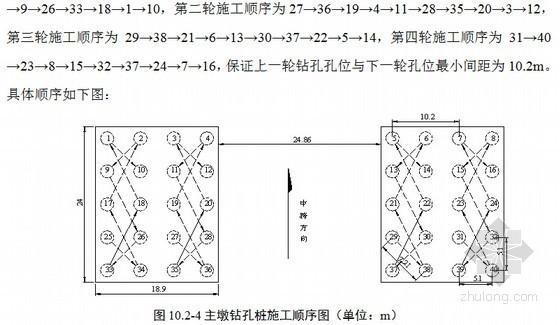 主墩钻孔桩施工顺序图