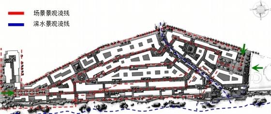 [湖南]风情古街景观规划设计方案-流线分析