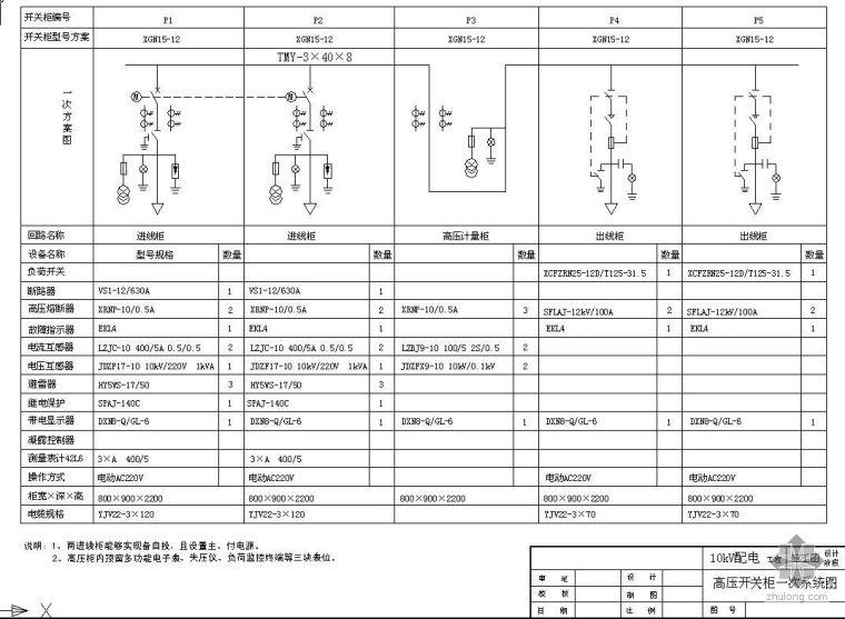 10KV配电高低压开关柜一次系统图_1
