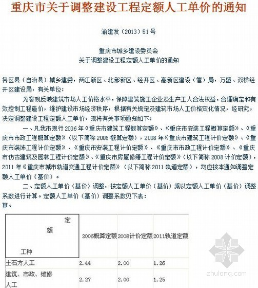[重庆]2013年关于调整建设工程定额人工单价的通知