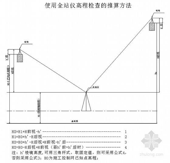 [广东]加油站工程施工组织设计
