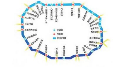 环线地铁怎么运行?单方向还是双方向?