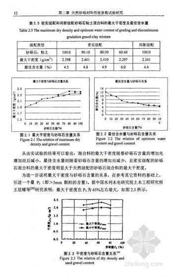 [硕士]天然砂砾材料在公路中的应用技术研究[2010]