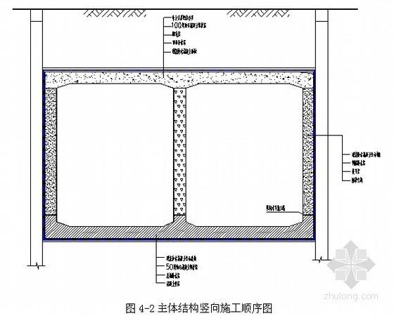 [北京]地铁隧道明挖段主体结构防水施工方案