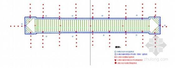 [江西]地铁车站深基坑土方开挖施工方案(钢支撑)