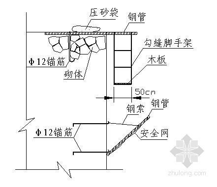 某水库综合工程施工组织设计(导流工程 拦河坝)