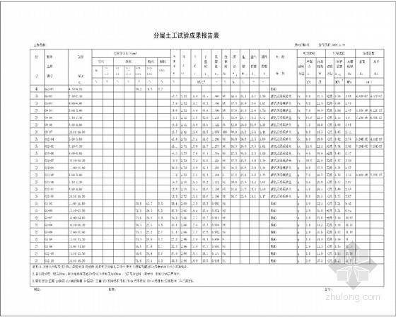 [江苏]中学教学楼全套地质勘察报告(CAD图)