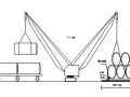 市政工程勘察设计施工总承包施工组织设计153页