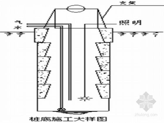[广西]高层住宅楼人工挖孔桩基础施工方案(专家论证)