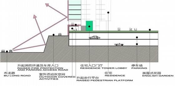 [深圳]现代化科技住宅小区组团景观规划设计方案-竖向设计图