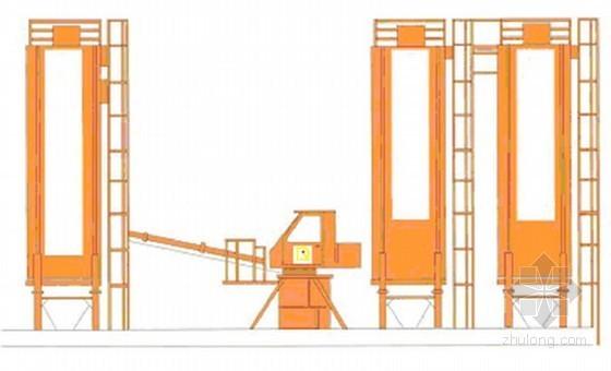 建筑工程施工现场CI形象管理施工方案(100页)