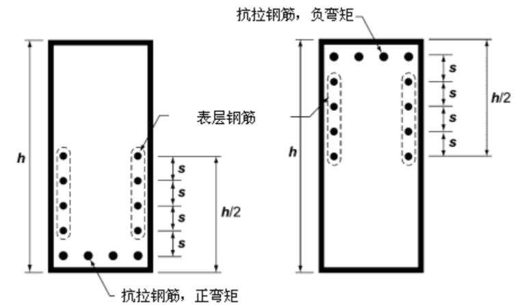 ACI-318R-08混凝土结构设计规范(中文版)_4