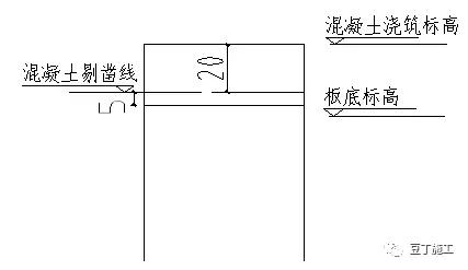 施工缝的留置和施工,怎么才能把质量管控到位