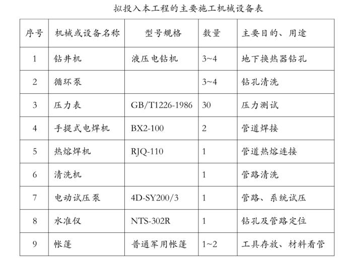 江苏办公楼地源热泵施工案例
