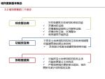 [深圳]城市更新改造政策工作步骤流程