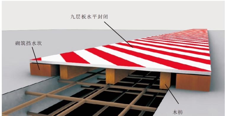 国家知识产权局专利业务用房大体积混凝土施工方案