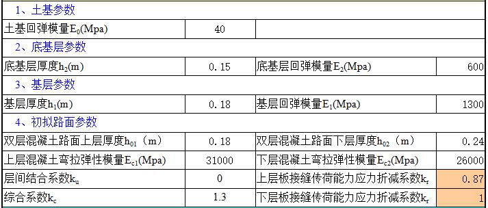 交通量调查及路面计算表