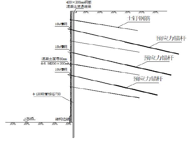 钢管桩与土钉墙组合支护技术在工程中的应用研究