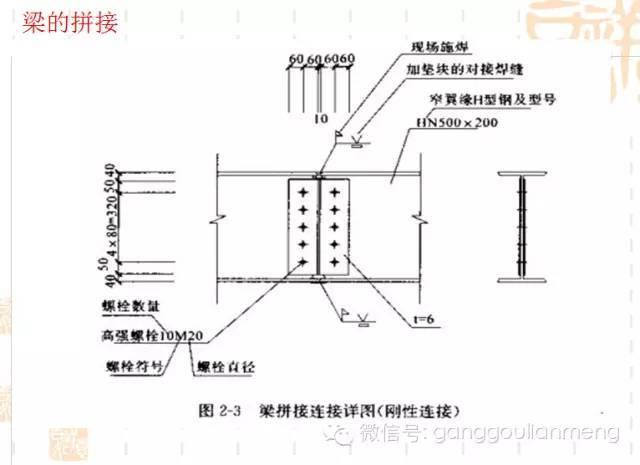 钢结构施工图的识读_19