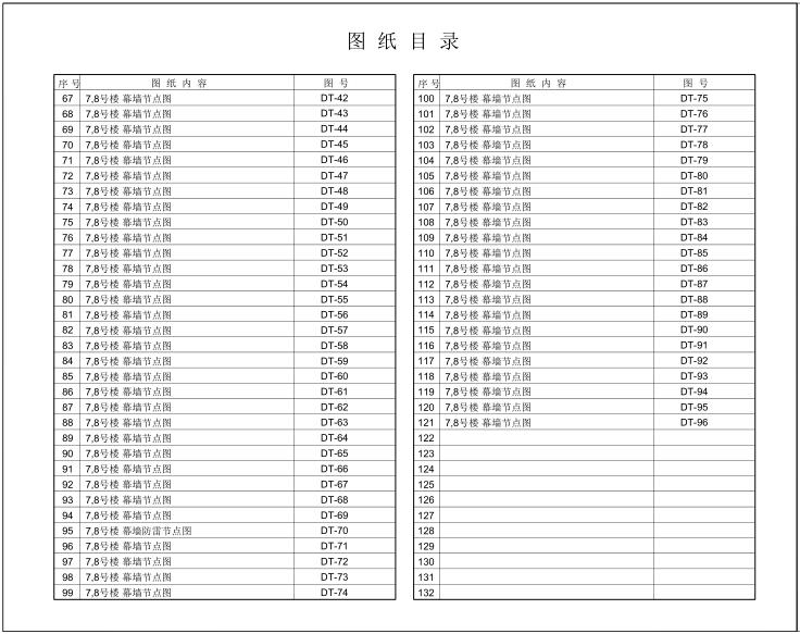 沈阳2栋高层住宅楼幕墙施工图2015_含计算书-图纸目录2
