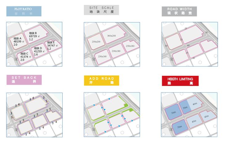 [湖北]16年设计地块概念规划设计(含住宅、洋房、别墅建筑)_7