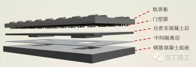 不常见的板式无砟轨道自密实混凝土质量控制技术