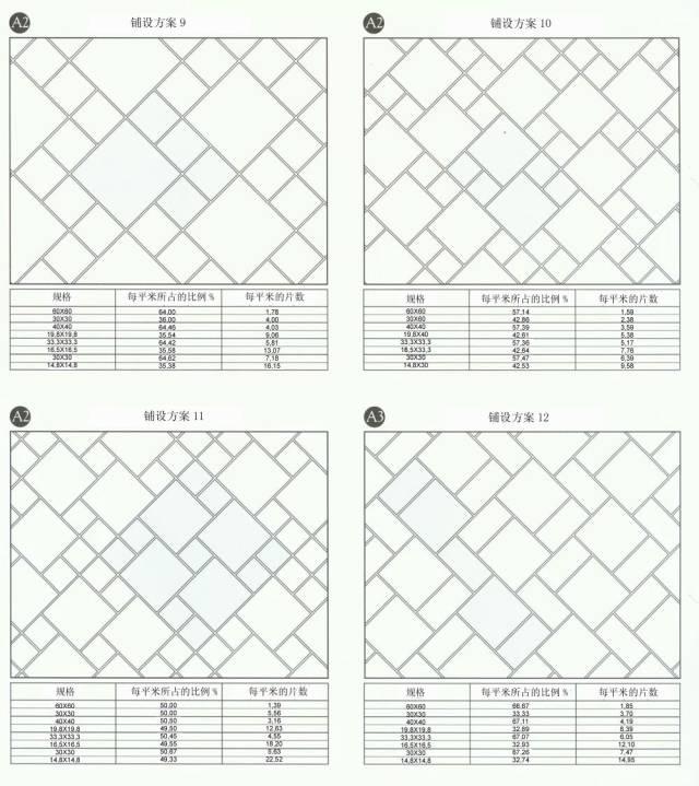 80种瓷砖铺贴案例,满满的干货_10