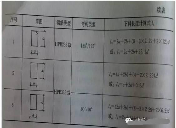 如何看图纸进行钢筋下料和计算?_3
