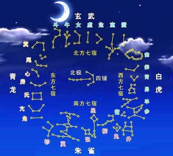 陈益峰:天星二十八宿与人盘消砂_2