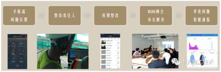 招商开元中心一期项目BIM技术应用_25