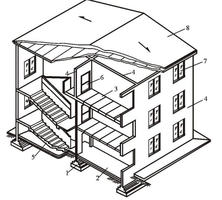 建筑识图与AutoCAD之六建筑施工图的识图讲义PPT(94页)