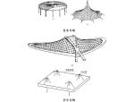 钢结构施工预算编制讲义(共109页)