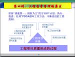 建筑工程质量管理与控制讲解(图文并茂)