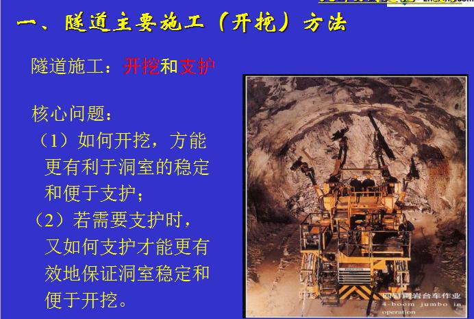 [全国]大断面隧道施工技术(共129页)