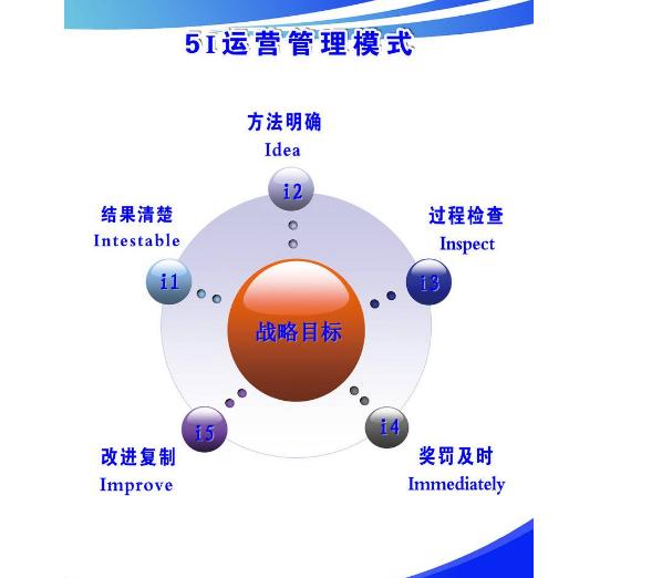 【全国】建设项目技术管理(共52页)_3