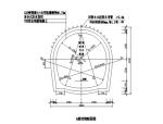 隧道及地下工程构造设计课件PPT(54页)