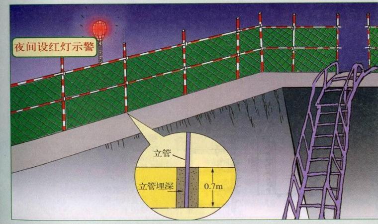[宁夏]城市地下综合管廊及配套基础设施PPP项目施工组织设计