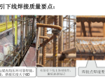 【安装造价基础必备】安装造价工程施工工艺讲解