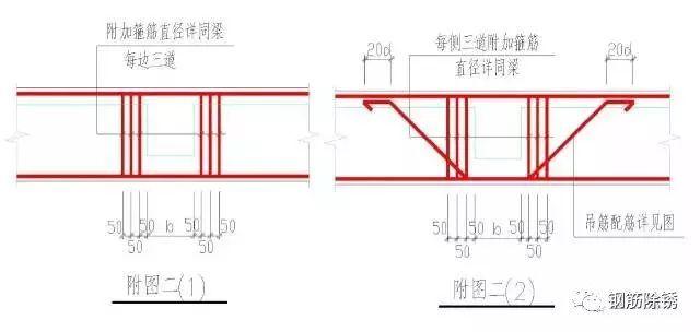基础、柱、梁、板、楼梯钢筋绑扎要点,你懂吗?_12