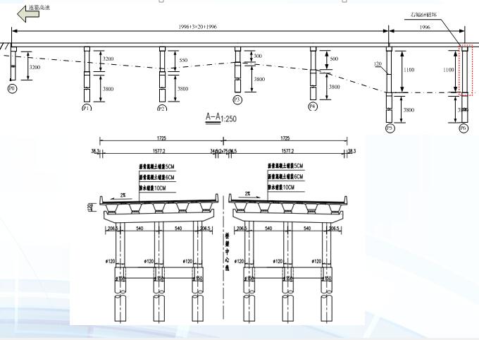 建筑垃圾区受损立柱和盖梁桥梁抢修成套技术50页