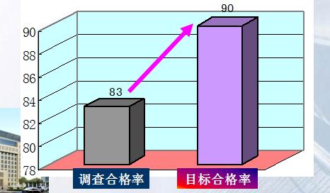 幕墙转接件质量控制【附最终展示RAM】_4