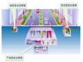 智慧城市综合管廊监控市场需求与投资管理模式分析