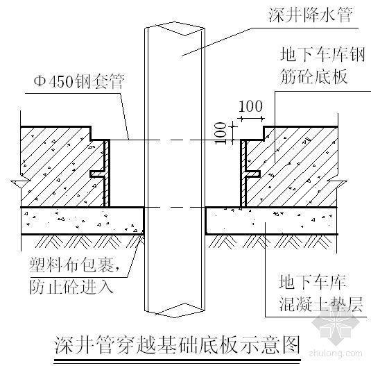 杭州市某大型地下车库工程施工组织设计(创西湖杯)(预应力混凝土管桩)