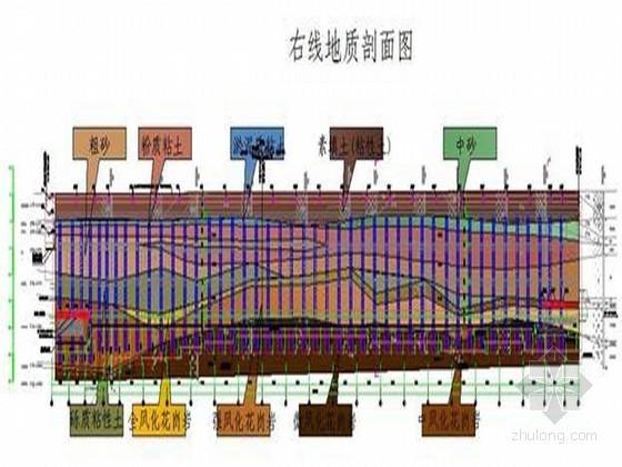 地铁基坑盖挖逆作法及主体结构施工方案