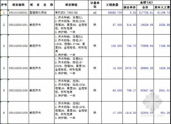 [安徽]中学新校区绿化工程预算书(全套图纸软件应用文件)-分部分项工程量清单计价表