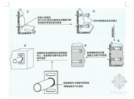 高层建筑脚手架新型连墙件应用施工工法